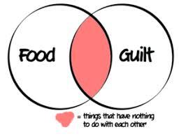 FoodGuilt1